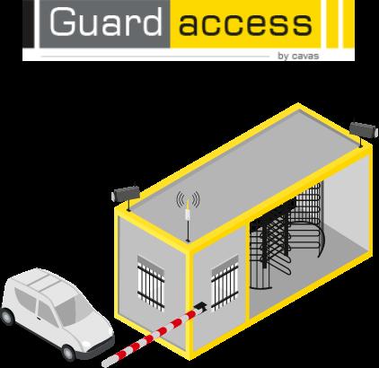 Guardaccess image